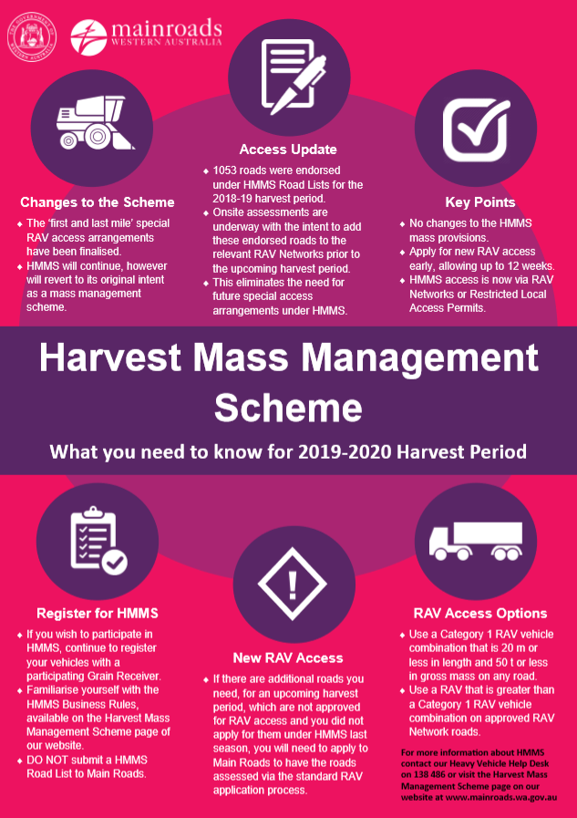 harvest mass management scheme